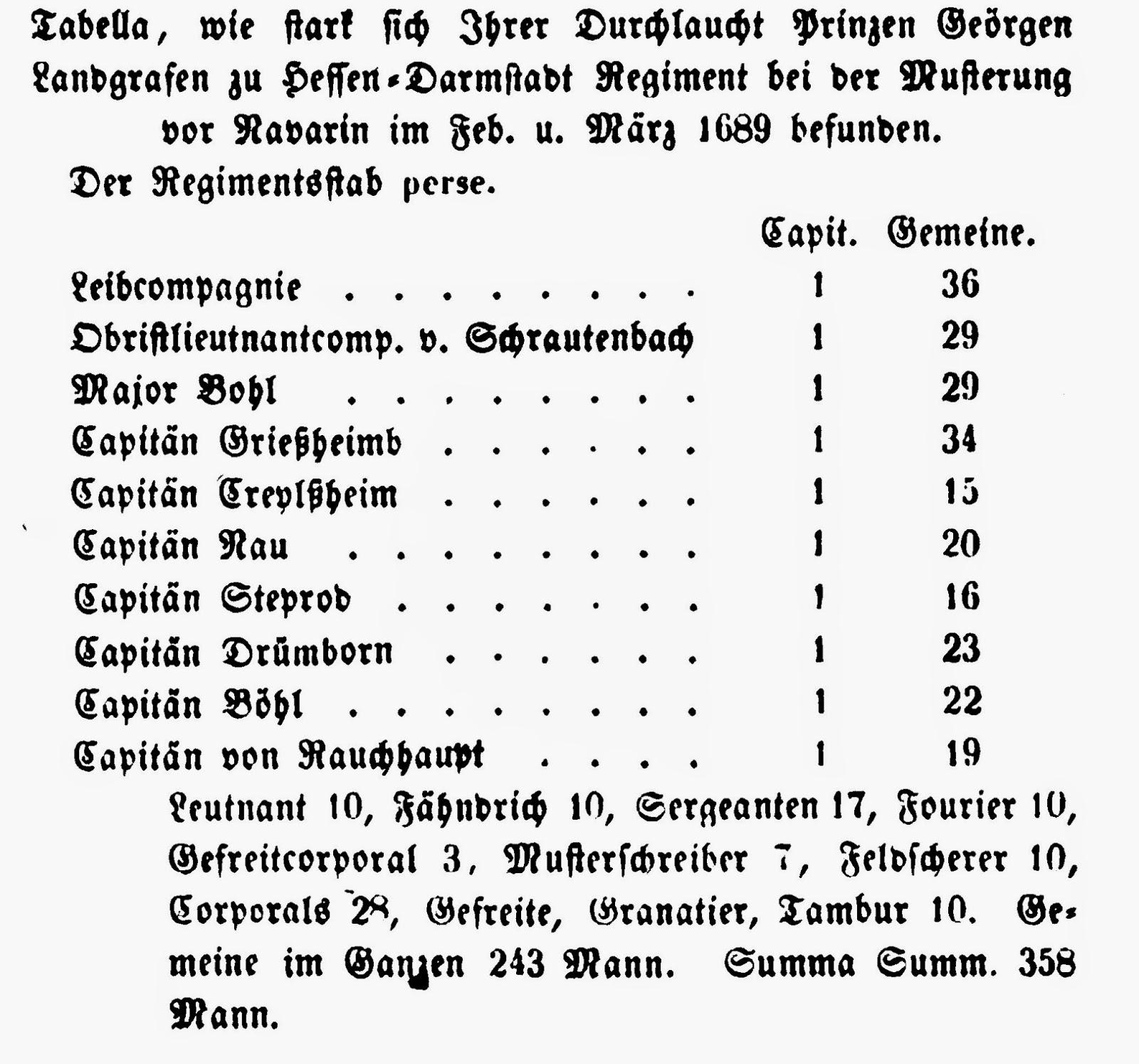 Oderint Dum Probent Hessen Darmstadt Regiment On Venetian