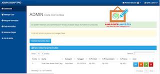 Sistem Informasi Harga Pangan Menggunakan PHP & MySQL