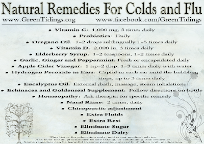 Green Tidings: Natural Remedies for Colds and Flu