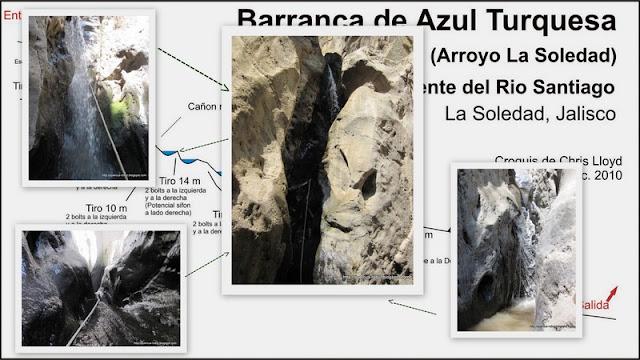 Tiro de 14 metros en el Cañón Azul Turquesa. Cuarto descenso.