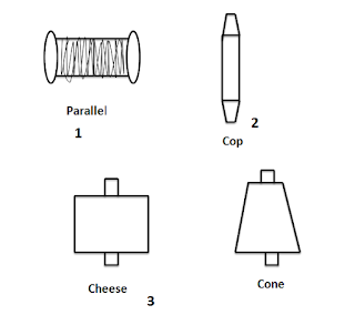 type of yarn package