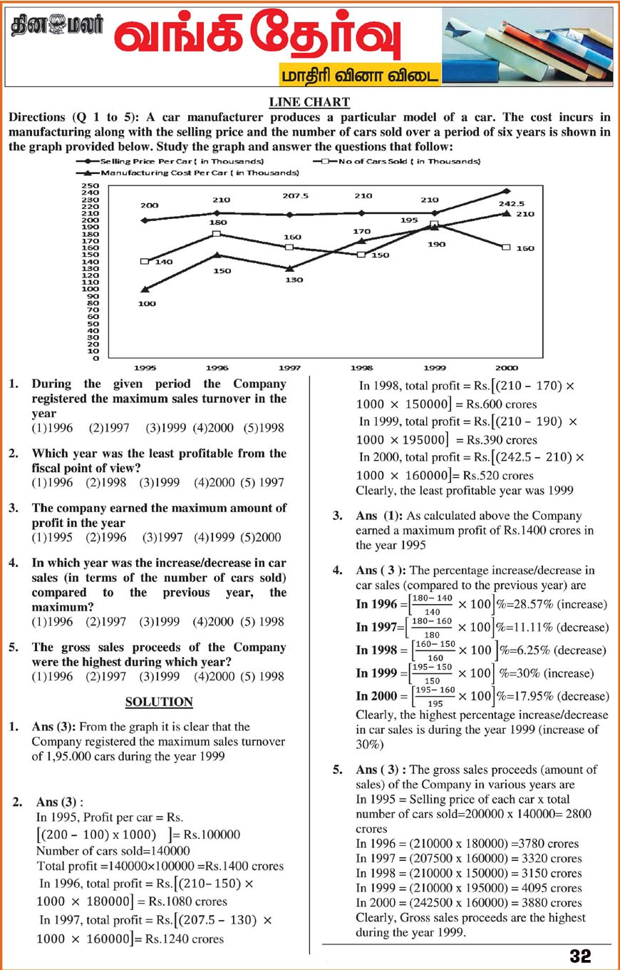 IBPS PO Question Papers | BANK PO Exam Model Question Paper Computer