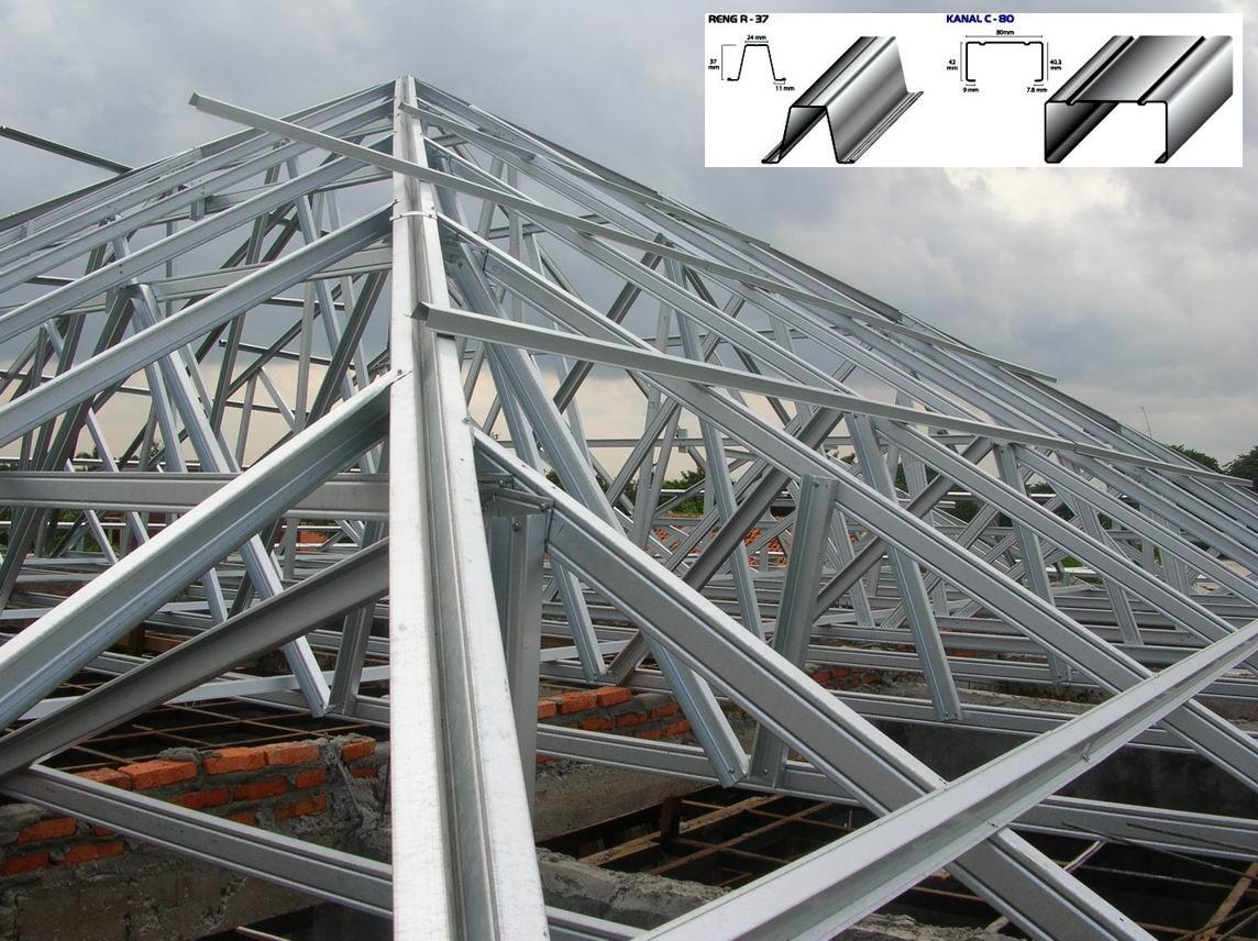 rangka baja ringan atap miring memilih yang tepat argajogja s blog