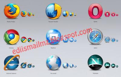 Software Untuk Mengakses Internet, software, website, world wide web, mozilla, google, internet explore, google chrom, opera