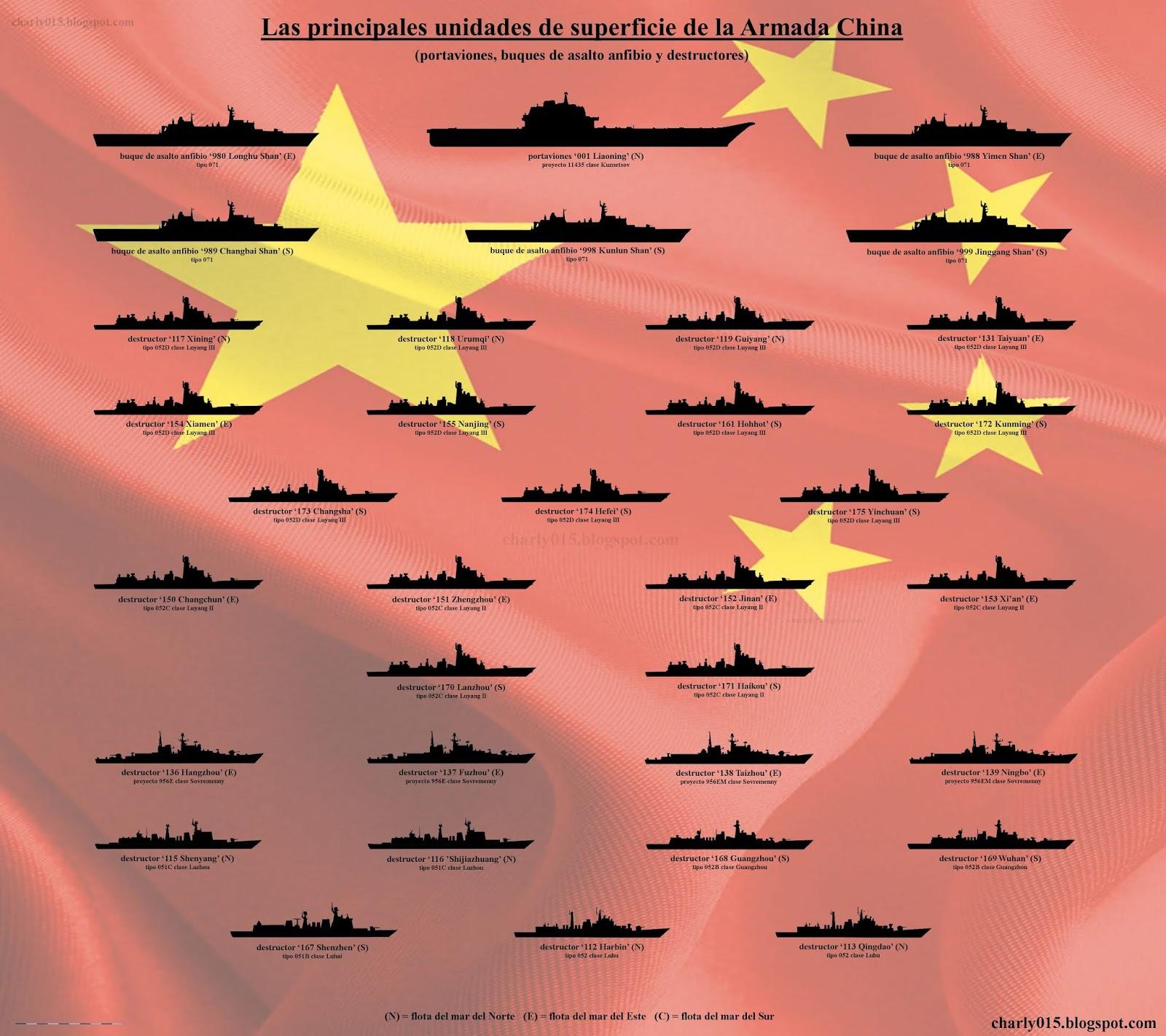 china%2Bbuques%2B2019%2Benero.jpg