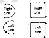 Direction Sense Reasoning SBI PO IBPS PO