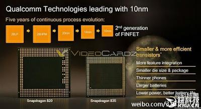 Galaxy S8'in işlemci Özellikleri