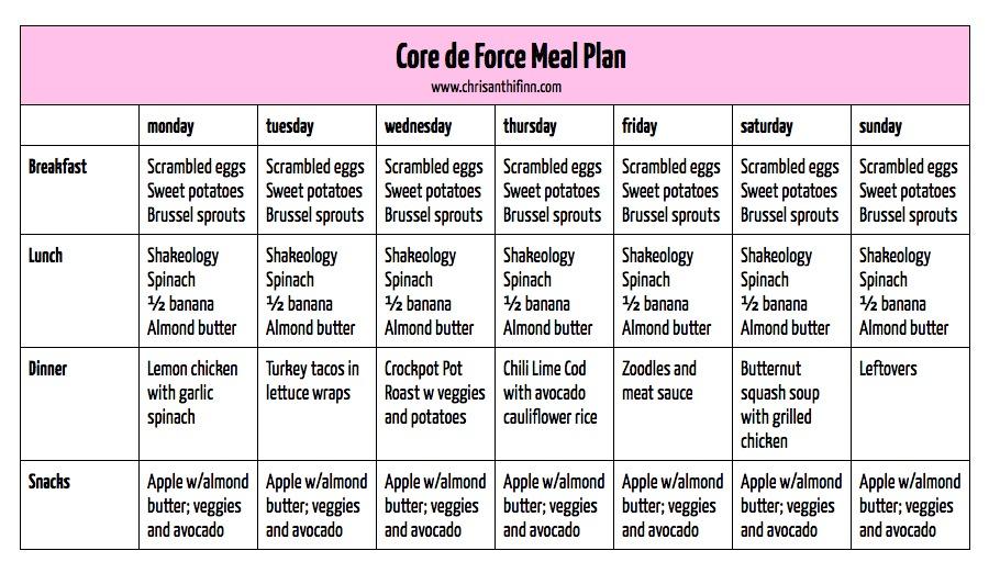 the core balance diet pdf