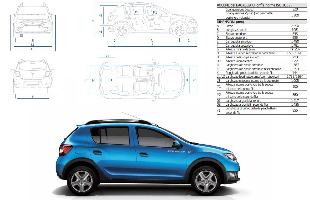 Dacia Sandero Stepway 2016-2017 Dimensioni e Misure bagagliaio