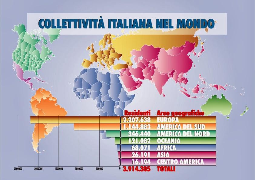 La più alta percentuale di emigranti italiani si registra nel sud Italia 22d91e91a689
