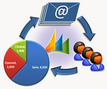 Database Email Marketing
