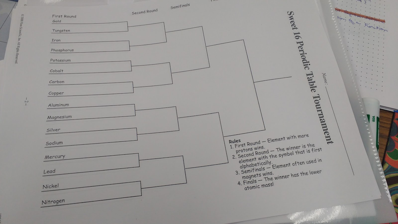 Math love sweet 16 periodic table tournament students are given a tournament bracket with 16 different elements for the first round the element that has the most protons wins for the second round urtaz Image collections