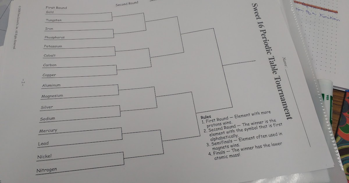 Math = Love: Sweet 16 Periodic Table Tournament