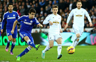 Chelsea vs Swansea City