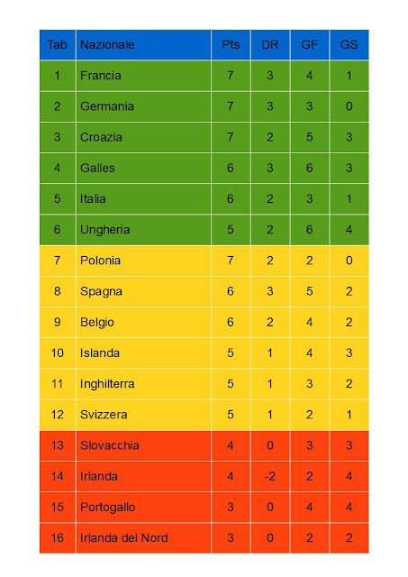Image Result For Inghilterra V S Croazia Diretta