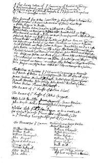 Survey of the Commoning of Harwood 1694
