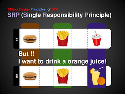 Single Responsibility Principle (SRP)