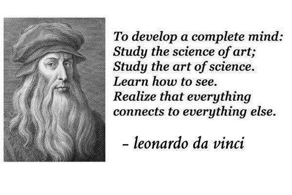 Crazee Patches: Leonardo D Vinci