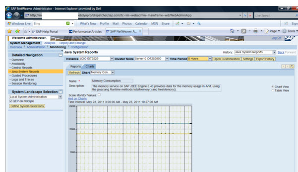 Simple about SAP basis: SAP Java monitoring Check list