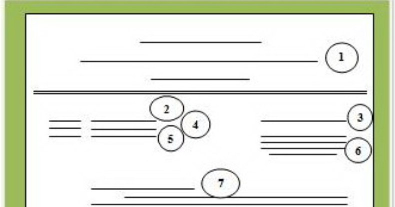 Bentuk Resmi Official Style Suratporosilmucom