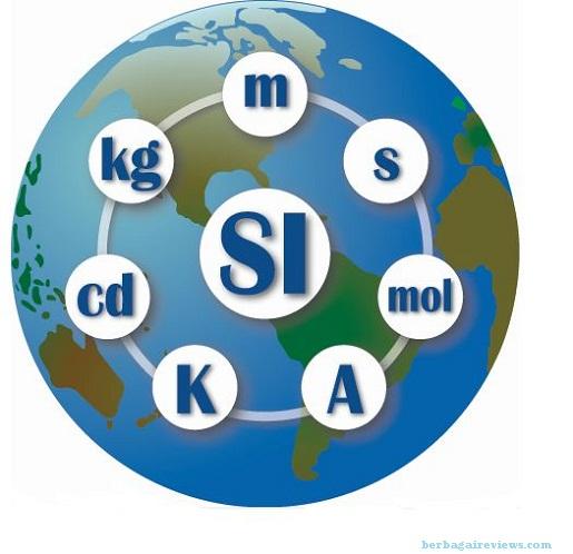 Sistem Satuan Internasional - berbagaireviews.com