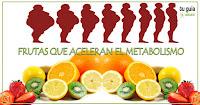 https://steviaven.blogspot.com/2018/02/8-deliciosas-frutas-que-ayudan-acelerar-metabolismo.html