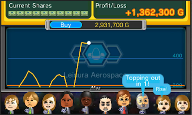Streetpass Mii Plaza Nintendo 3DS game Market Crashers stocks forex