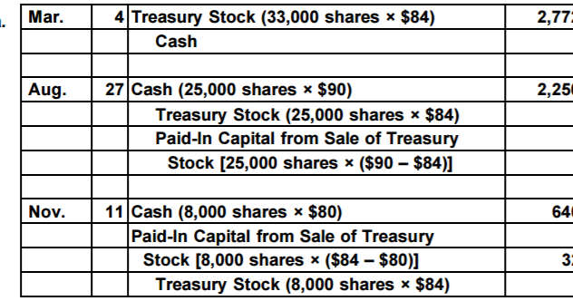 Accounting Q and A: EX 13-11 Treasury stock transactions