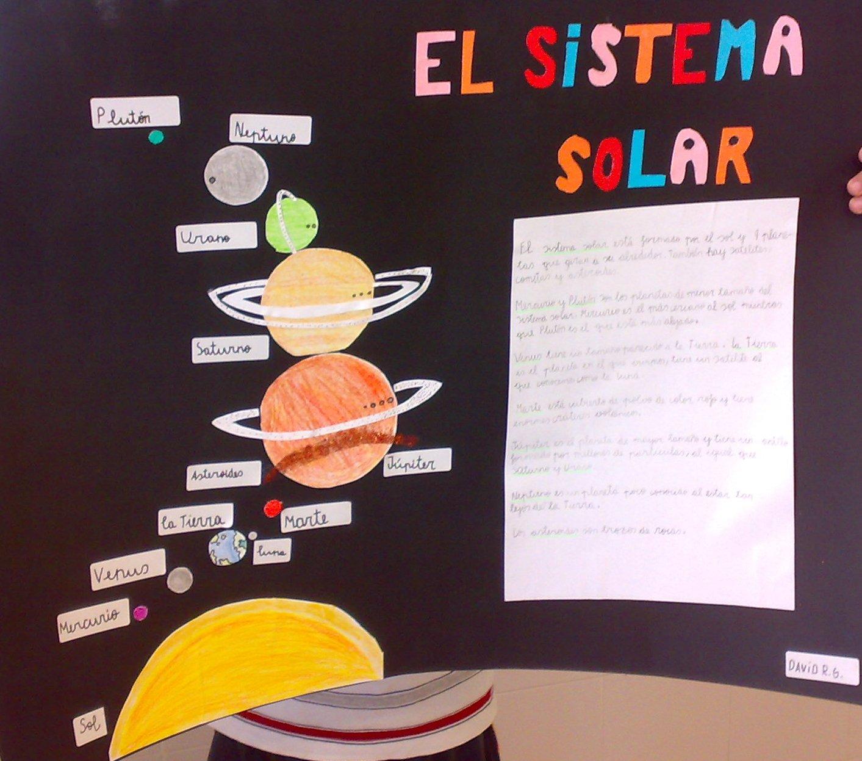 Ceip El Zargal Second Grade El Sistema Solar David