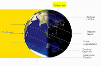 http://sciencythoughts.blogspot.co.uk/2015/12/the-2015-december-solstice.html
