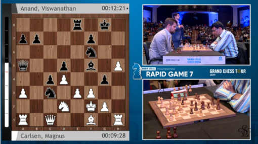 La rencontre de la ronde 7 du rapide a vu Magnus Carlsen battre Vishy Anand - capture vidéo Échecs & Stratégie