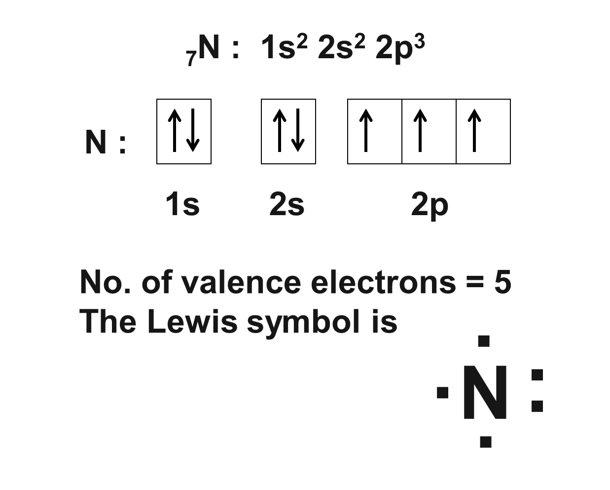 Suka chemistry august 2017 lewis symbol for n biocorpaavc