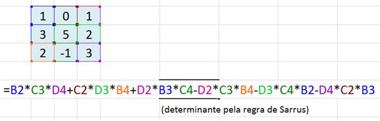 A Matemática em planilhas eletrônicas: Determinantes (Sarrus)
