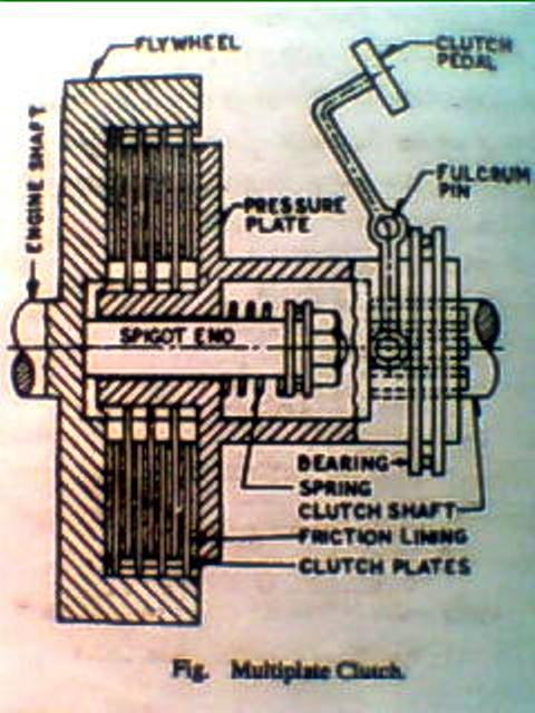 Ptpatil  Motor Mechanic Vehicle Automobile Figgers Diagrams