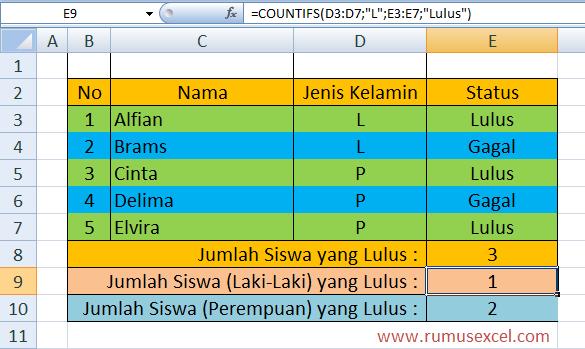 Cara Menggunakan fungsi COUNTIFS di Excel