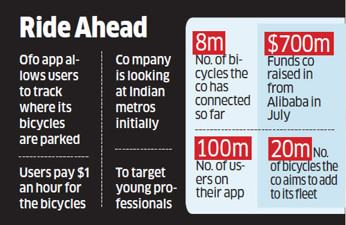 Alibaba-backed Chinese bicycle sharing unicorn Ofo  to enter india
