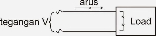 tegangan arus beban 1