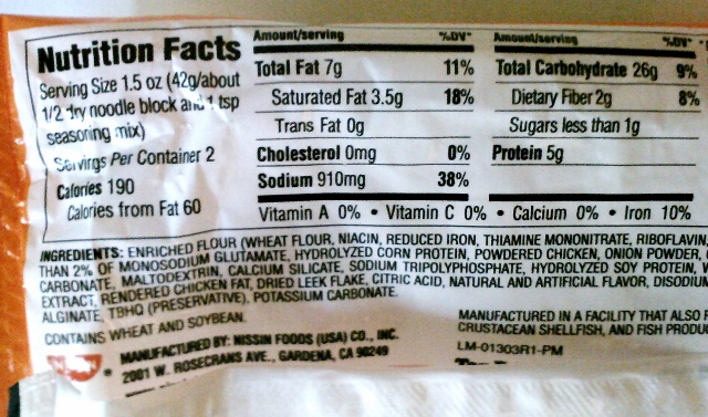 Tim Stuhldreher: Ramen my cholesterol levels and the ...