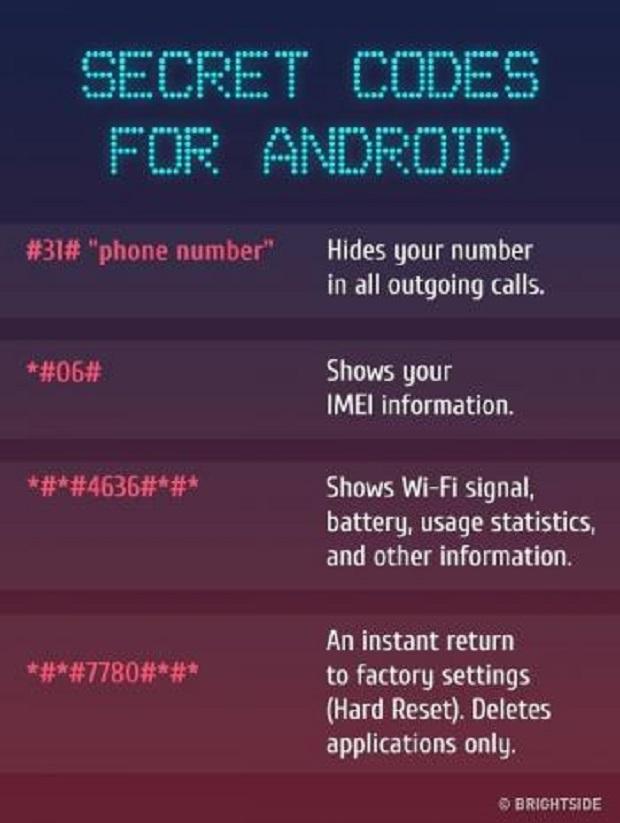 Tahukah kamu ? 15 Kode Rahasia Android dan iPhone yang Mungkin Belum Kamu Ketahui