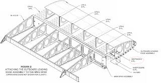 E's Van's RV-14A: Wings: Fuel tanks. Right wing fuel tank