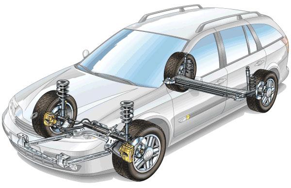 Tipos de suspensiones coche