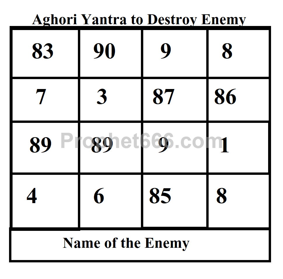 Prophet666 Mantra For Enemies