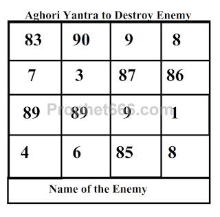 Aghori Yantra Ritual to Destroy Enemy in Graveyard