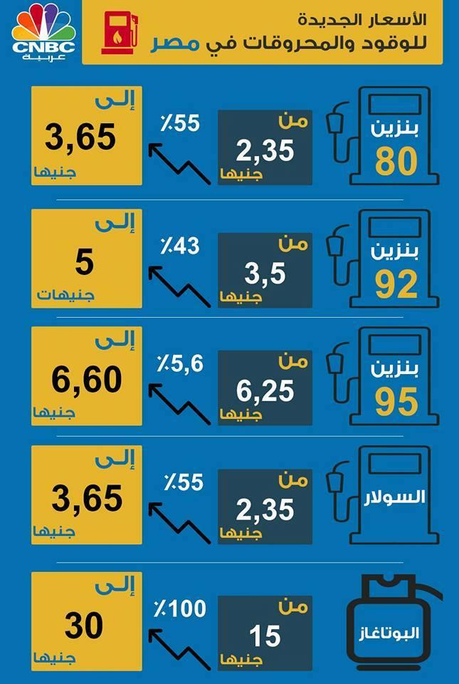 زيادة اسعار البنزين