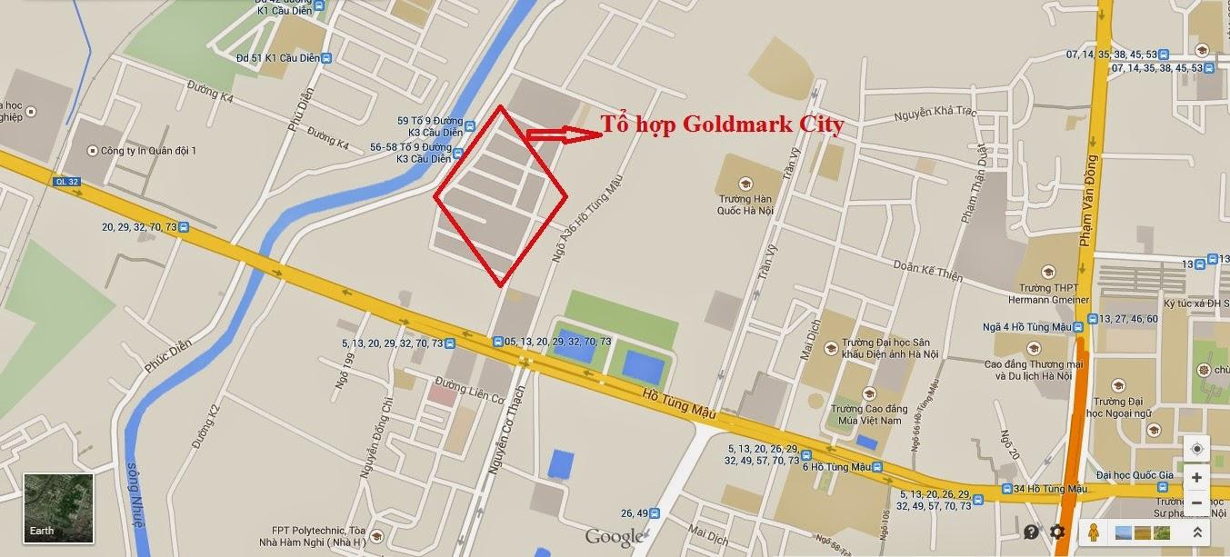Goldmark city