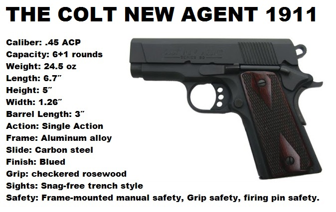 Colt's New Agent 1911 -- Why Can't I Buy One In California?