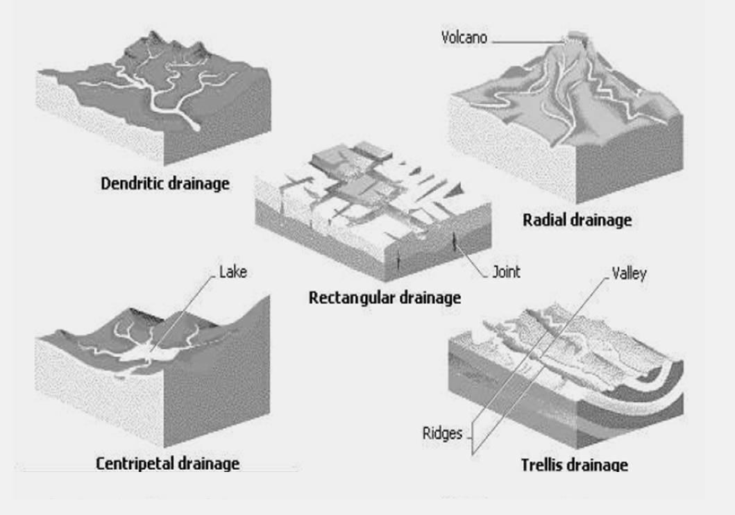 Geologi Geodesi Meteo Oceano Geomorfologi