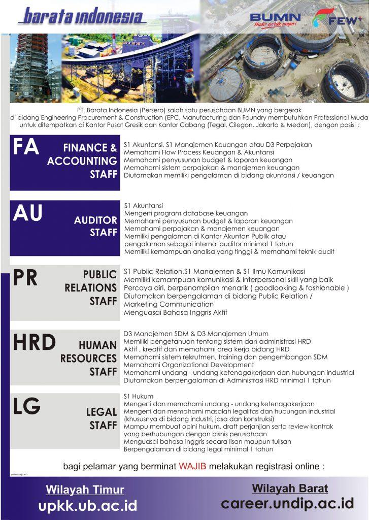 5 Lowongan Kerja PT. Barata Indonesia (Persero)
