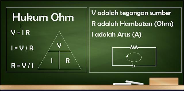 Hukum Ohm merupakan hukum dasar yang penting kita pelajari dalam dunia elektronika Contoh Soal Hukum Ohm dan Pembahasannya
