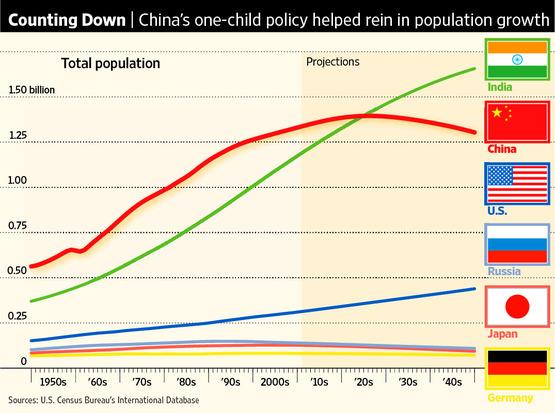 india and japan vs china pakistan relationship